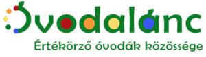 ovodalánc logo